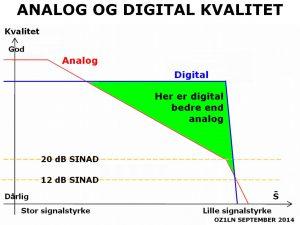 #1 765_analog_v_digital_1