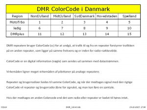 #3 120_DMR_ColorCodes