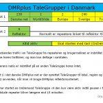#6 125_DMRplus_TaleGrupper